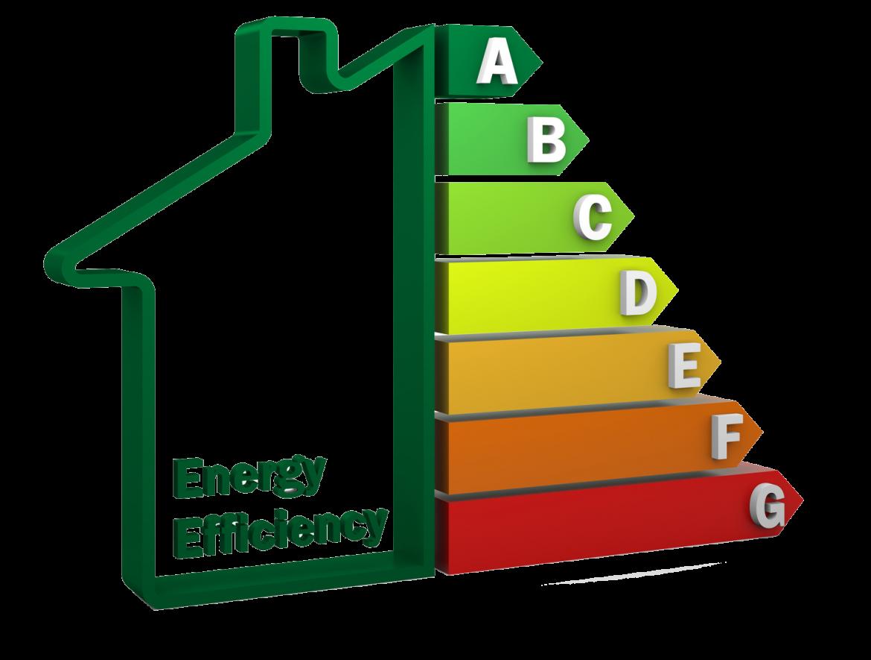 Grad de certificare energetică B