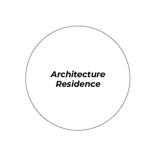 Architecture Residence